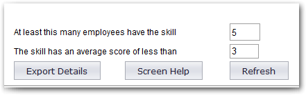 Employees and scores