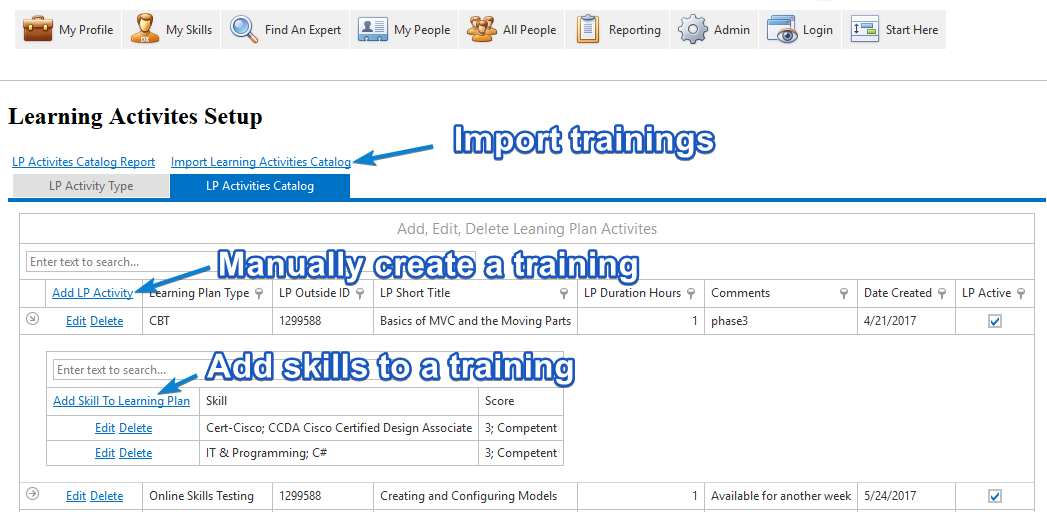 Creating trainings - Competency based training framework